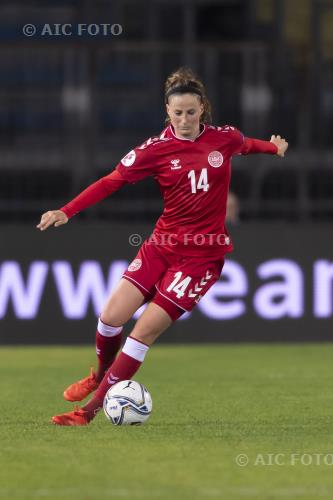 Denmark 2020 Uefa Women s Euro 2022 England Qualifications Group B
