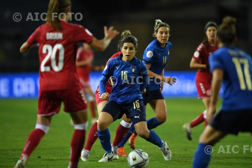 Italy 2020 Uefa Women s Euro 2022 England Qualifications Group B